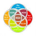 איקיגאי- הסוד היפני לחיים ארוכים ומאושרים